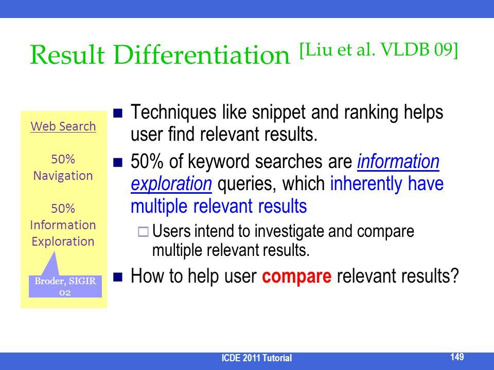 Result Differentiation [Liu et al. VLDB 09]